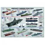 Puzzle  Eurographics-6000-0129 Evolution des porte-avions