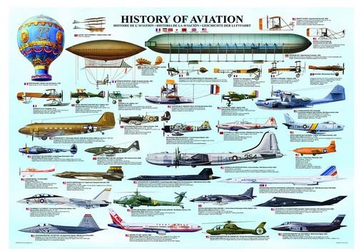 L 39 histoire de l 39 aviation puzzle 1000 pi ces - L histoire de l architecture ...