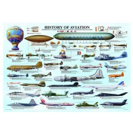 Puzzle  Eurographics-6000-0086 L'histoire de l'aviation